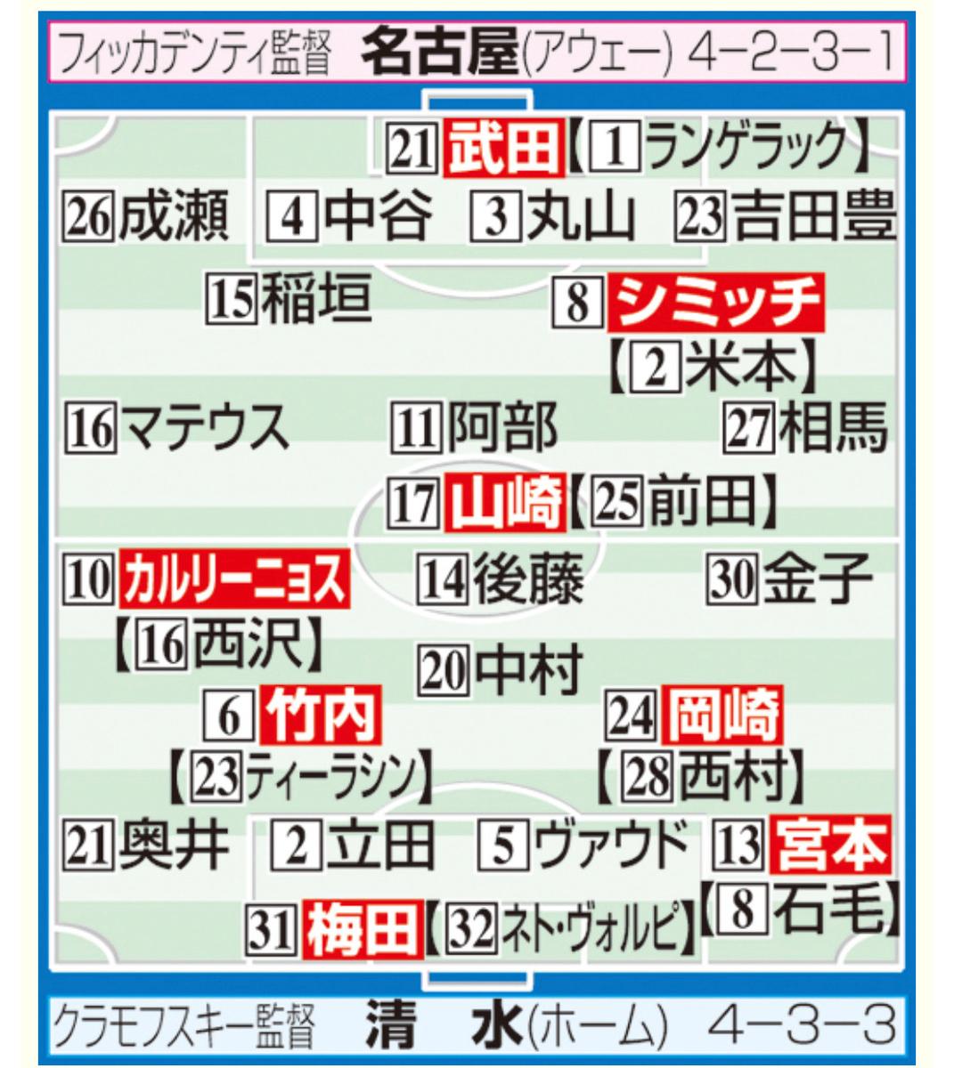 f:id:yamadaman0618:20200702144121j:plain