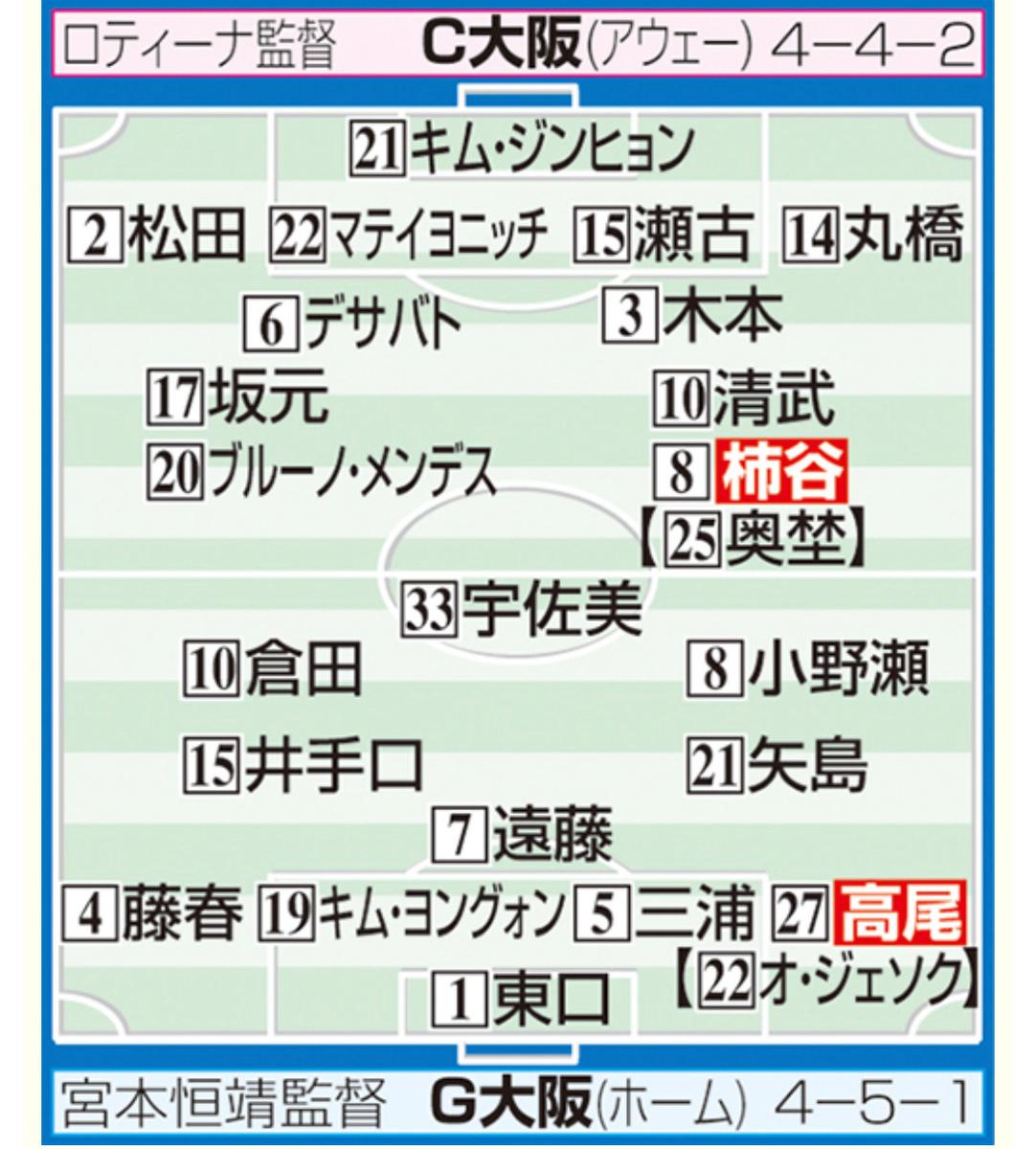 f:id:yamadaman0618:20200702144127j:plain