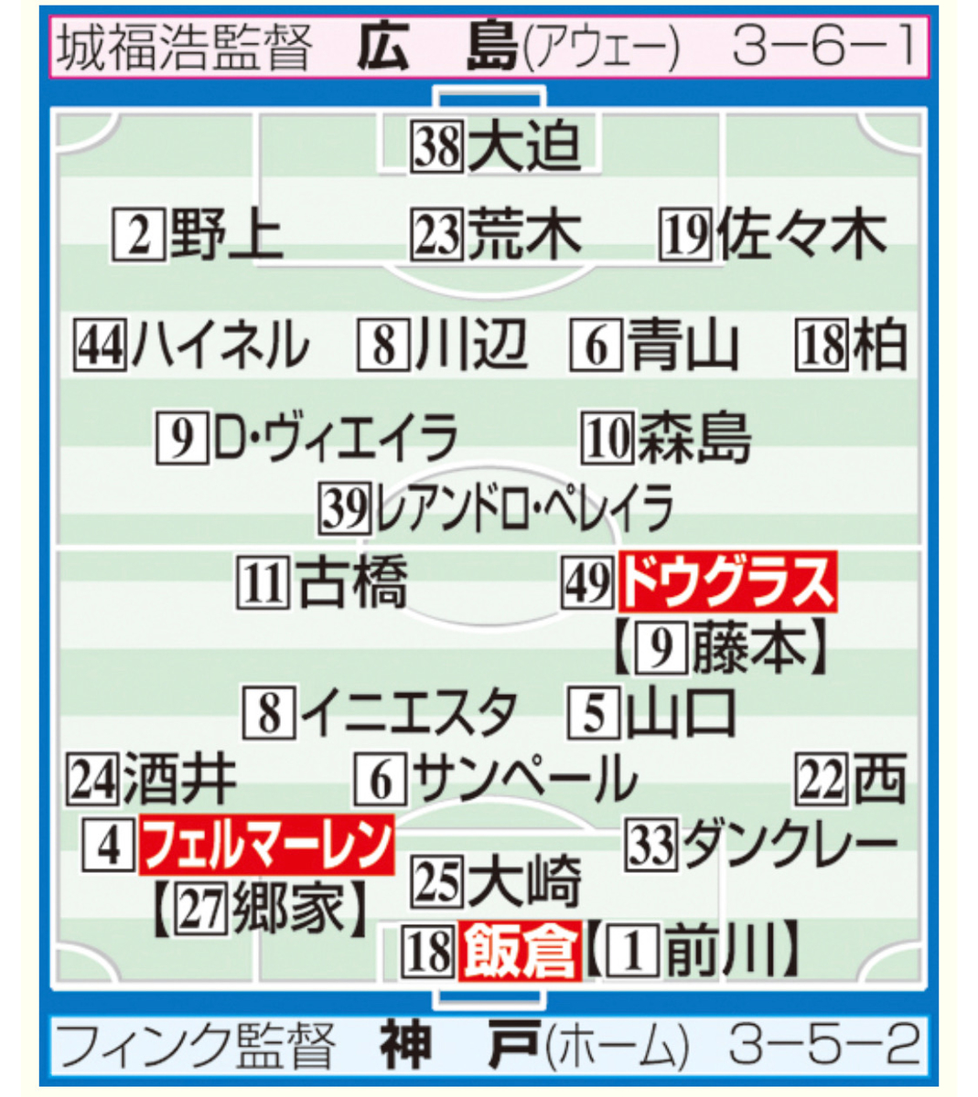 f:id:yamadaman0618:20200702144131j:plain