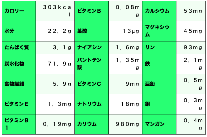 f:id:yamadaman0618:20200924194124p:plain