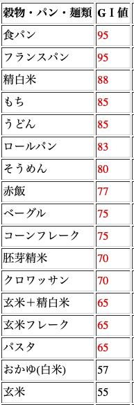 f:id:yamadaman0618:20200924195002p:plain