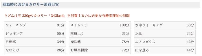 f:id:yamadaman0618:20210206184450p:plain