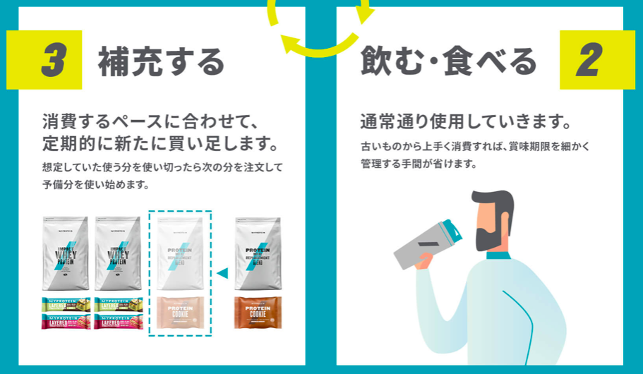 f:id:yamadaman0618:20210305201127p:plain