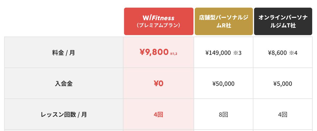 f:id:yamadaman0618:20210501212847j:plain