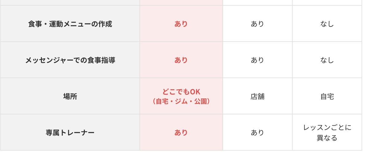 f:id:yamadaman0618:20210501212853j:plain
