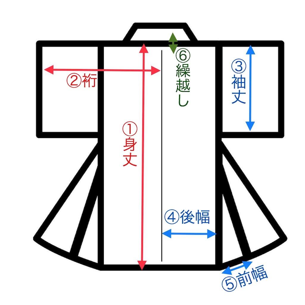 f:id:yamadanami:20201122224319j:image