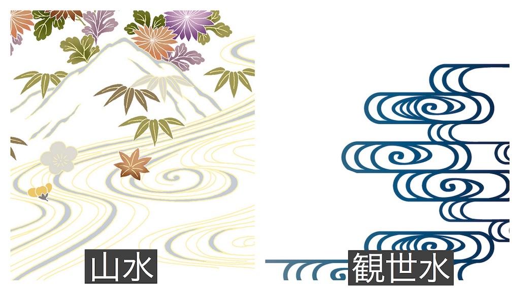 f:id:yamadanami:20201204123006j:image