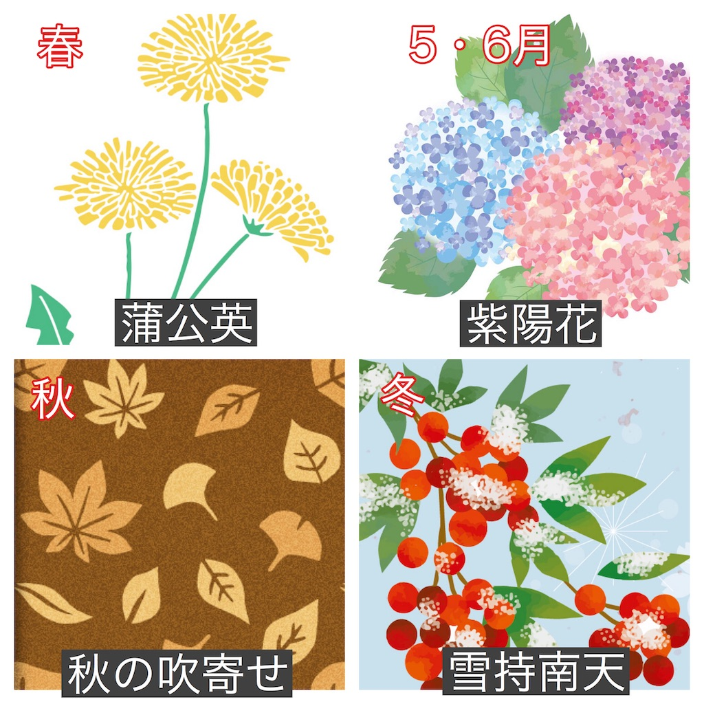 f:id:yamadanami:20201205084747j:image