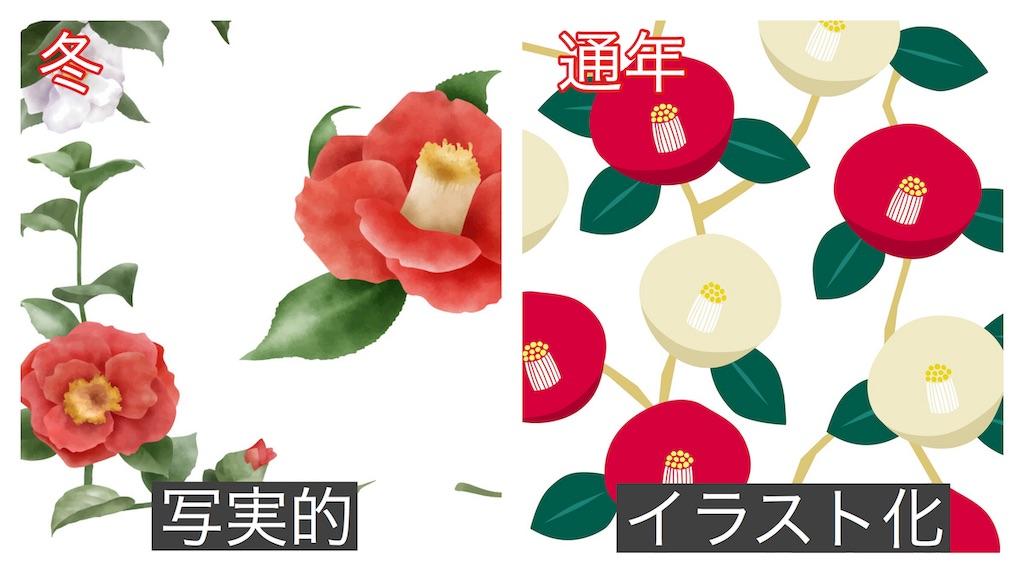 f:id:yamadanami:20201205091856j:image