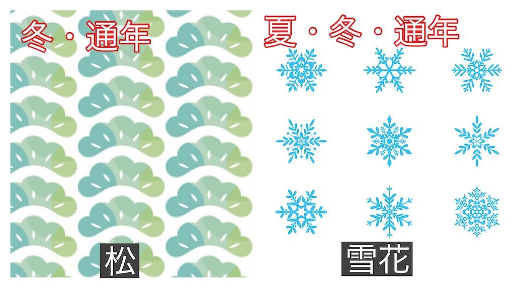 f:id:yamadanami:20201205101502j:image