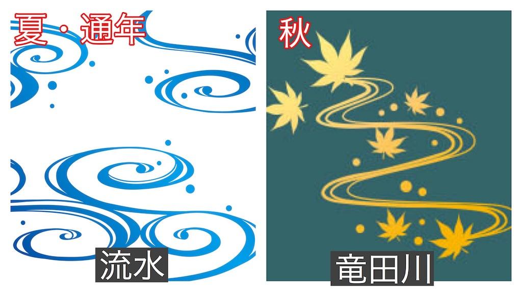 f:id:yamadanami:20201205124857j:image