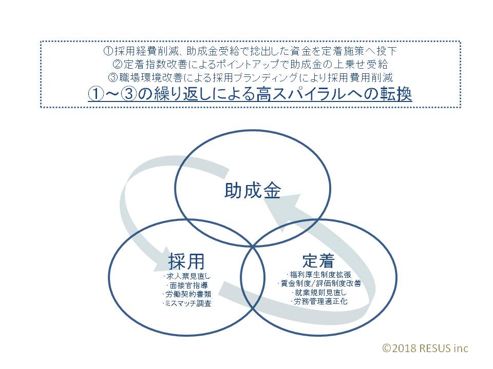 f:id:yamadaresus:20181101210151p:plain