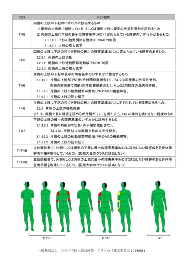 f:id:yamadaru77:20190521060156p:plain