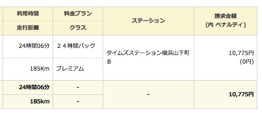 スクリーンショット 2014-01-29 20.35.48