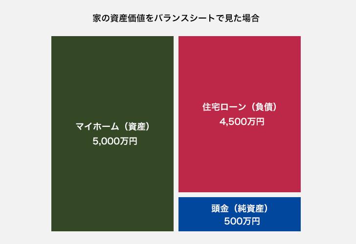 f:id:yamadasoichiro:20170912131500p:plain