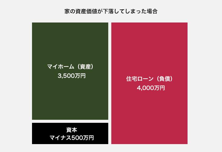f:id:yamadasoichiro:20170912132854p:plain