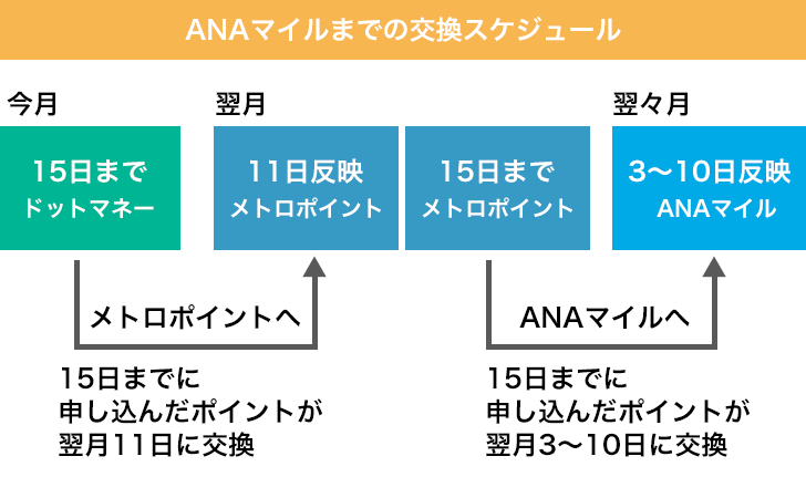 f:id:yamadasoichiro:20170929080036p:plain