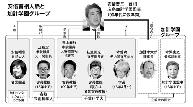 f:id:yamadatakasi:20170725173109j:plain