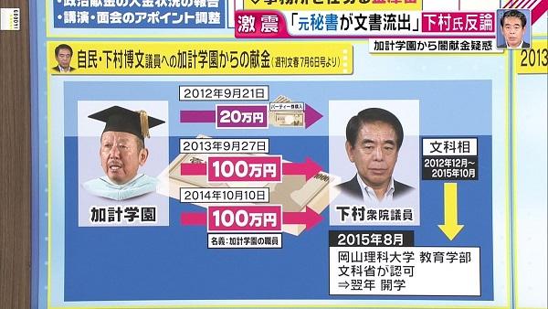 f:id:yamadatakasi:20170725173305j:plain