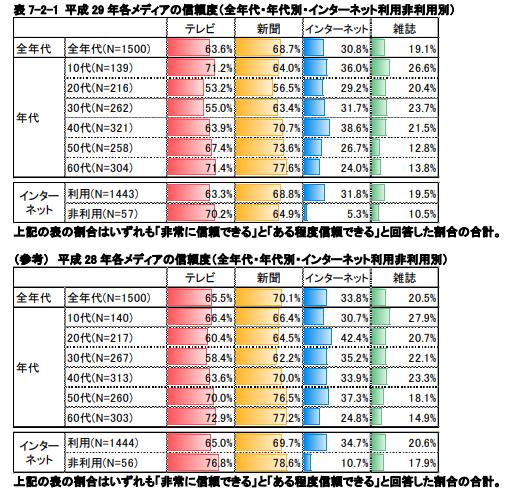f:id:yamadatakasi:20181014114045p:plain