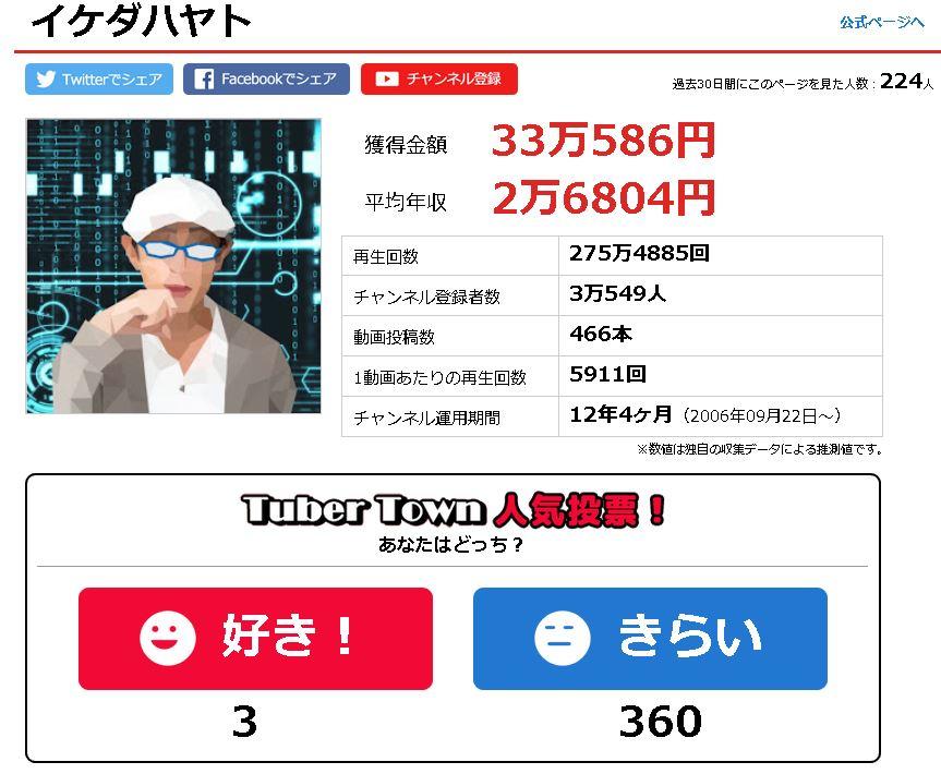 f:id:yamadatakasi:20190128145437j:plain