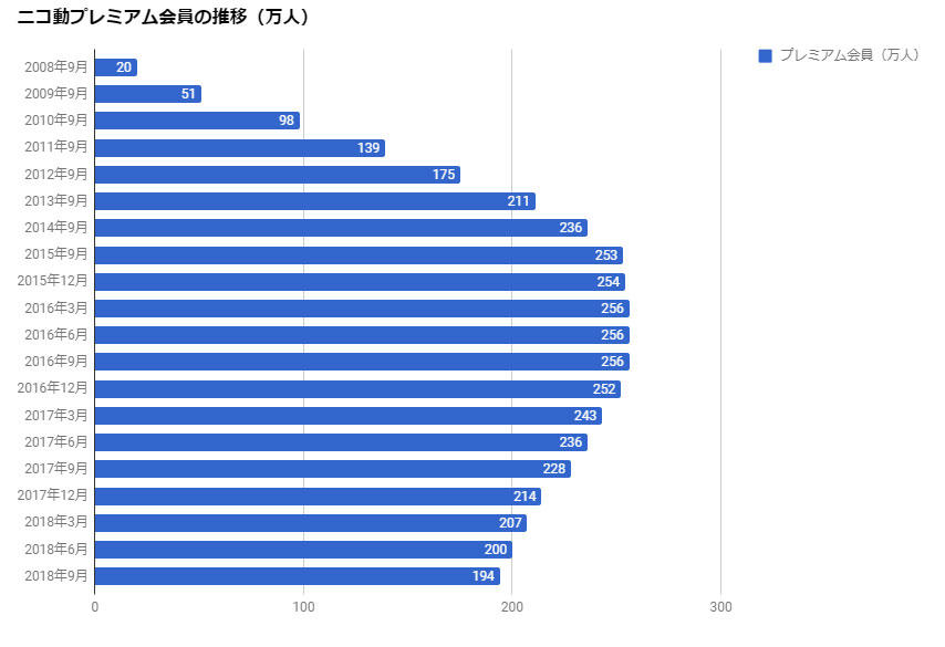 f:id:yamadatakasi:20190209122633j:plain