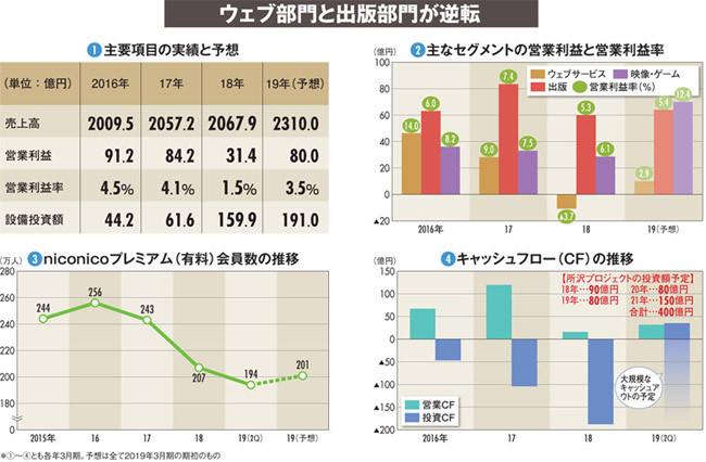 f:id:yamadatakasi:20190209122655j:plain