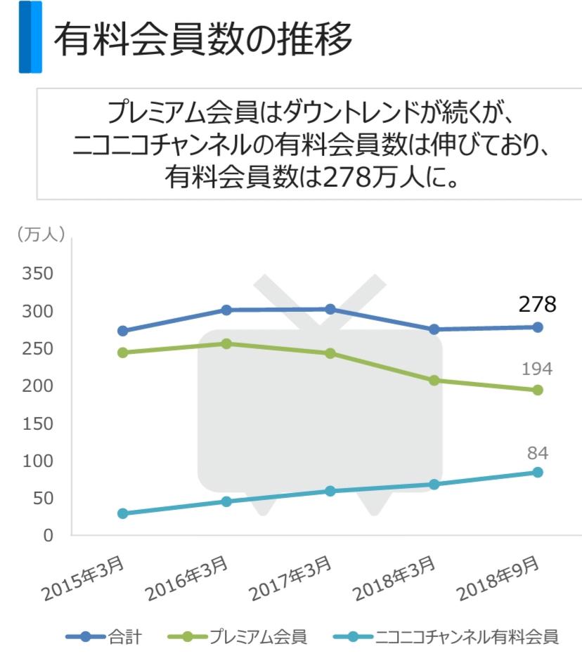 f:id:yamadatakasi:20190209122753j:plain