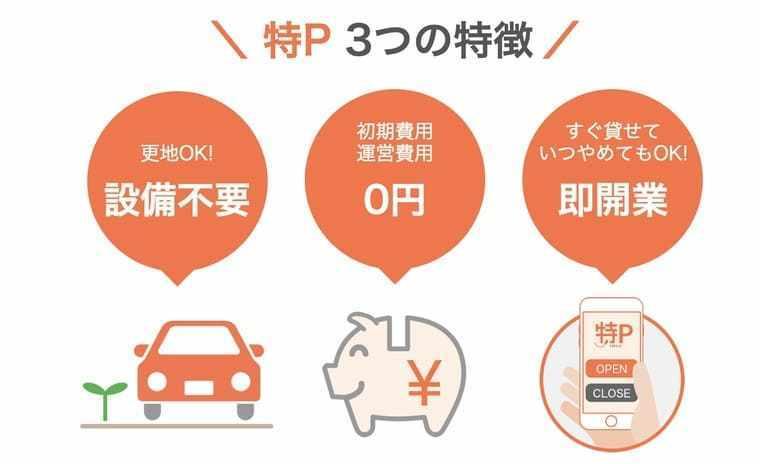 f:id:yamadatakasi:20190308151814j:plain