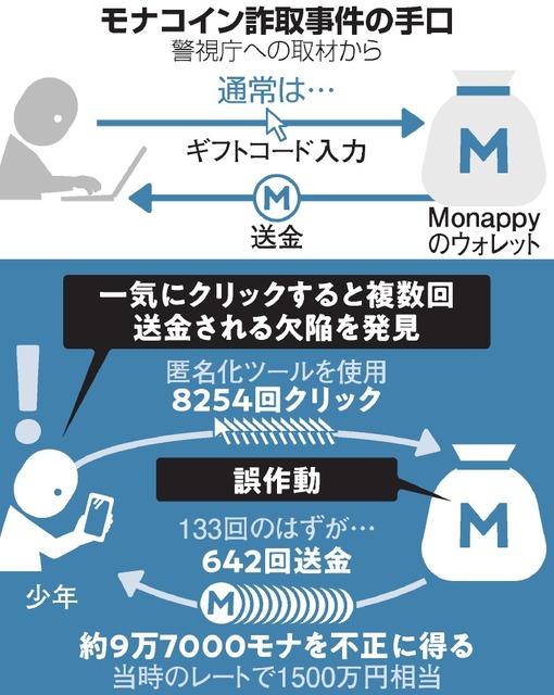 f:id:yamadatakasi:20190315115701j:plain