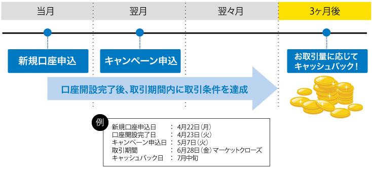 f:id:yamadatakasi:20190409162359j:plain