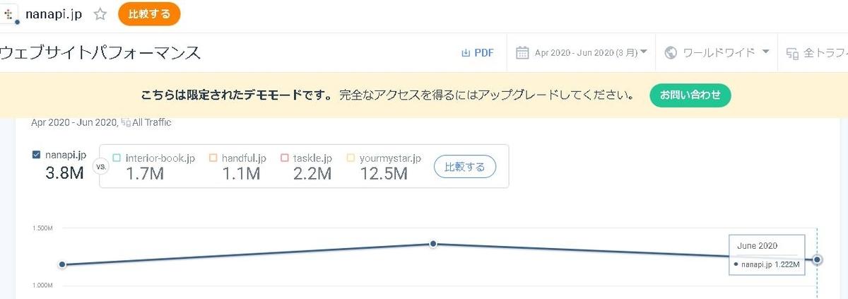 f:id:yamadatakasi:20200721170821j:plain