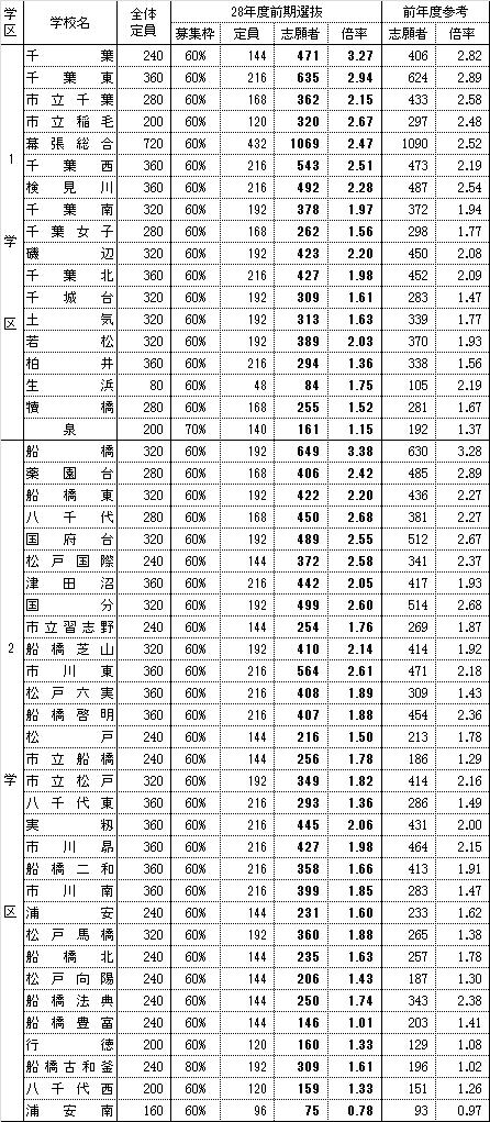f:id:yamadayusuke0211:20160203192505p:plain