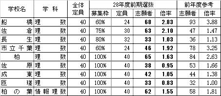 f:id:yamadayusuke0211:20160203192616p:plain