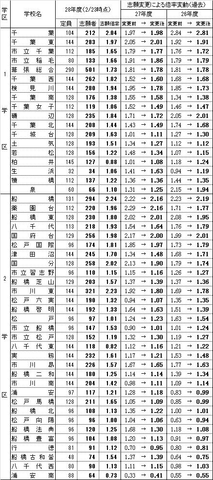 f:id:yamadayusuke0211:20160223190644p:plain
