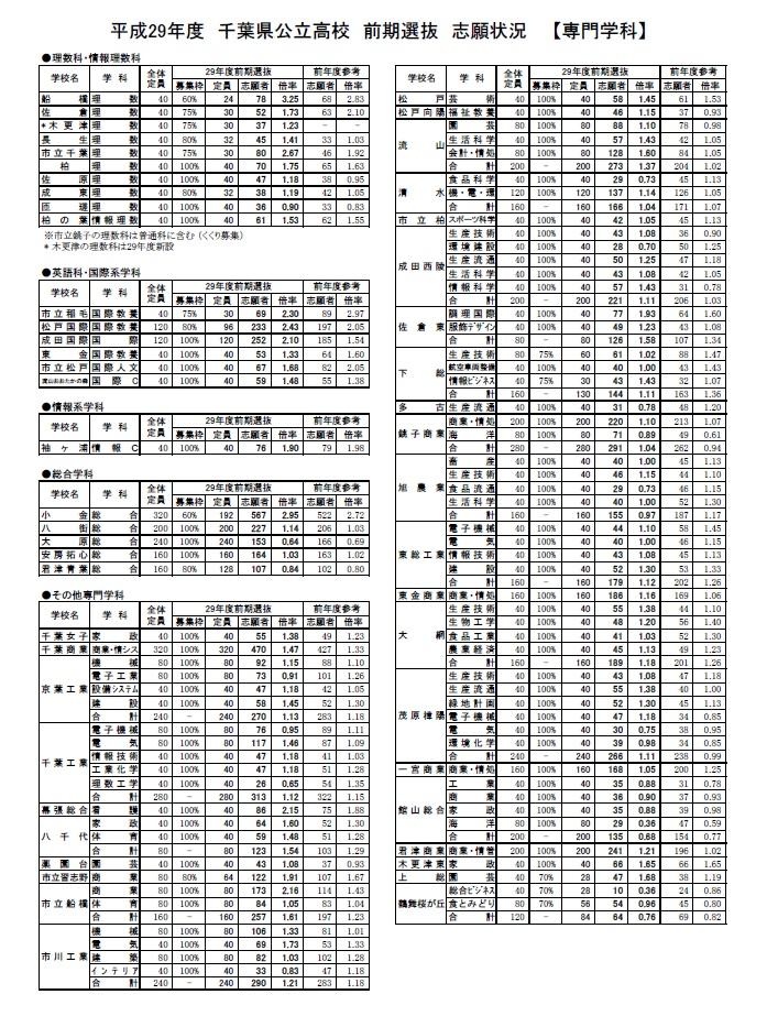 f:id:yamadayusuke0211:20170207183358j:plain