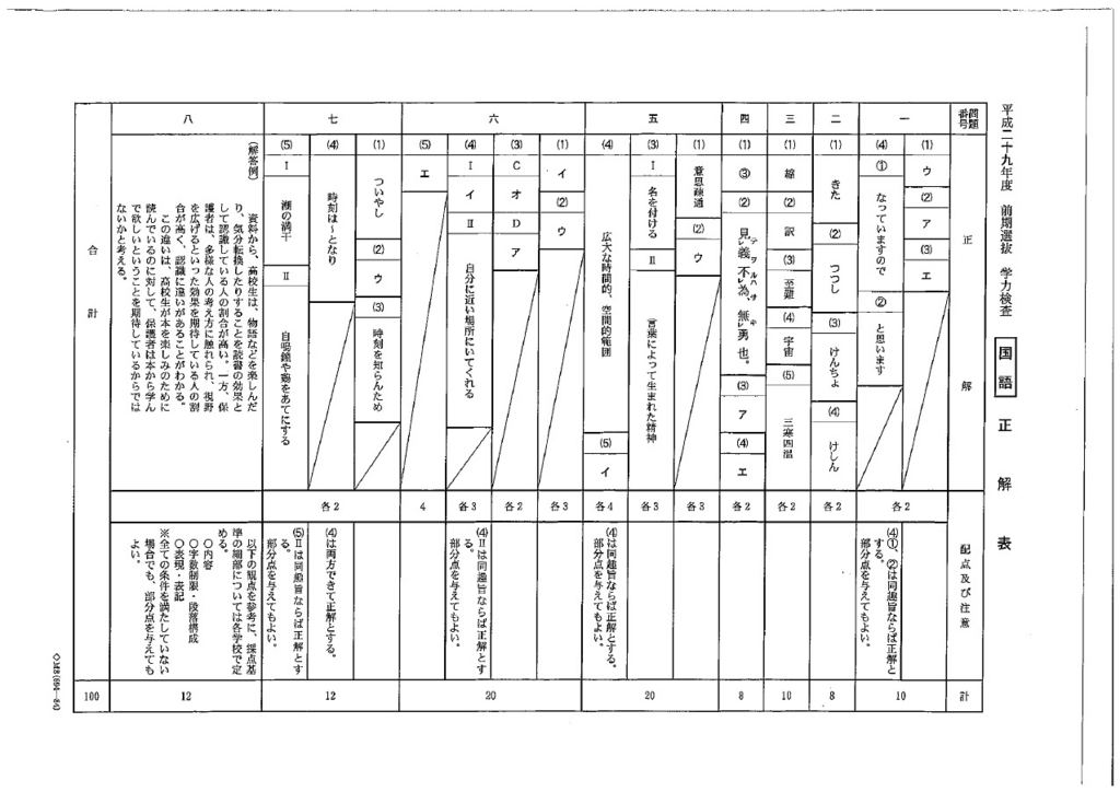 f:id:yamadayusuke0211:20170213163619j:plain