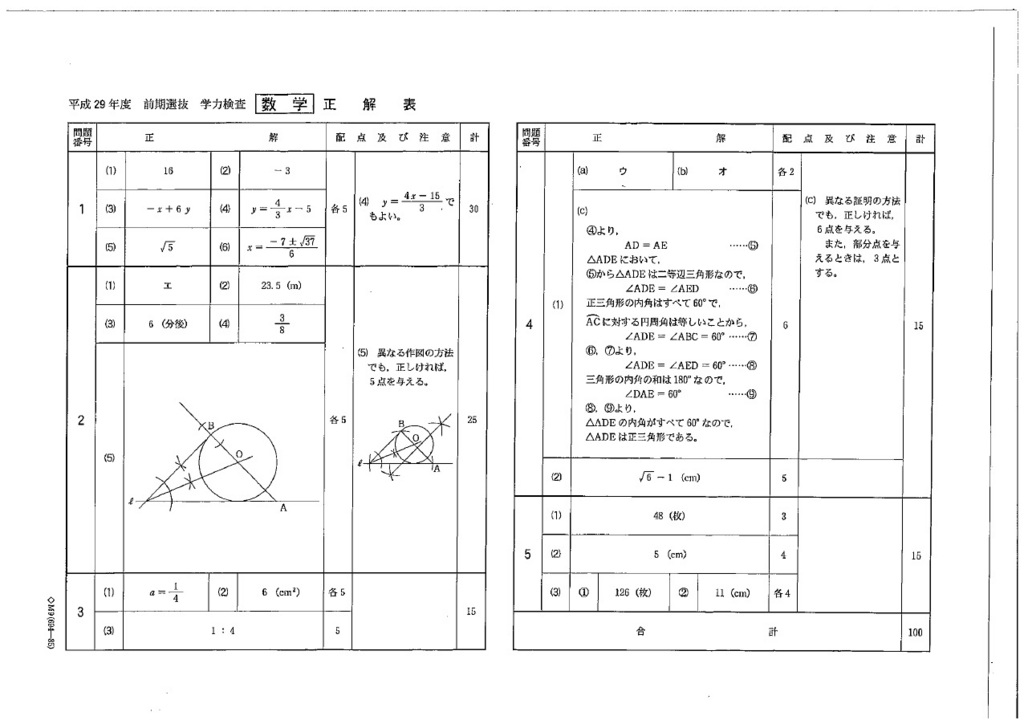 f:id:yamadayusuke0211:20170213163645j:plain