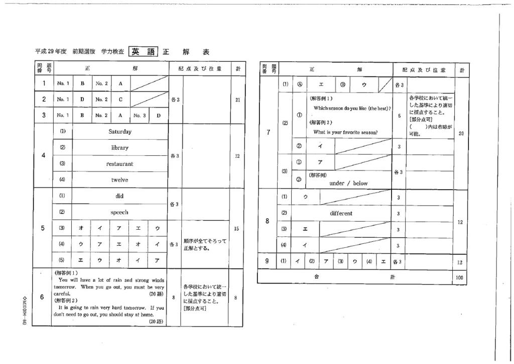 f:id:yamadayusuke0211:20170213163739j:plain