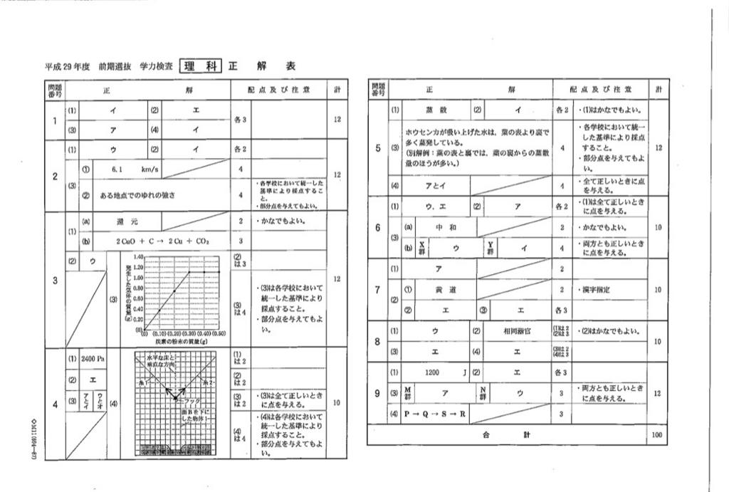 f:id:yamadayusuke0211:20170213192533j:plain