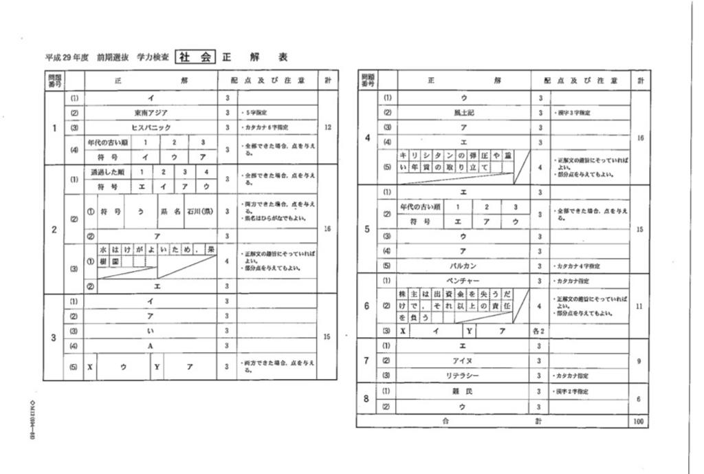 f:id:yamadayusuke0211:20170213192544j:plain