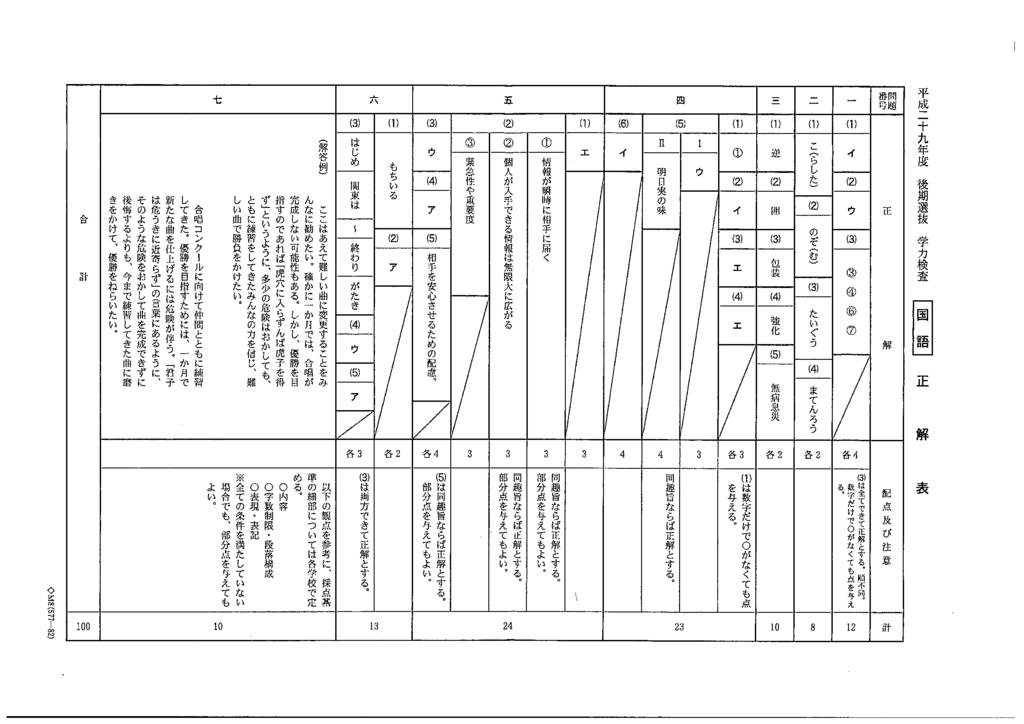 f:id:yamadayusuke0211:20170301162347p:plain