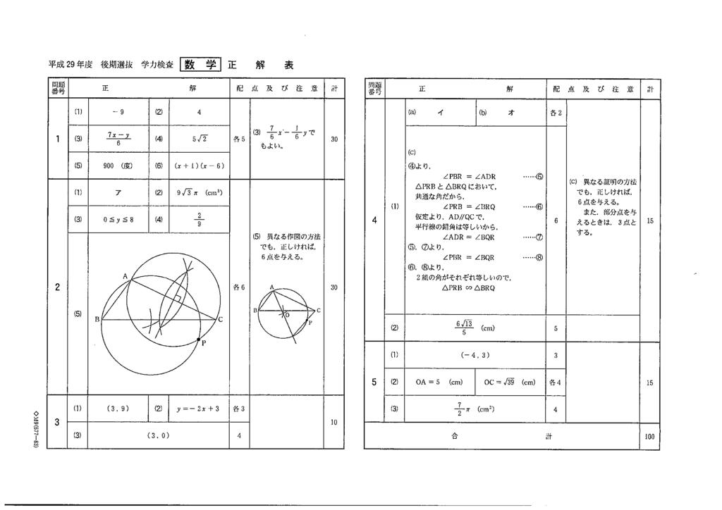 f:id:yamadayusuke0211:20170301162512p:plain