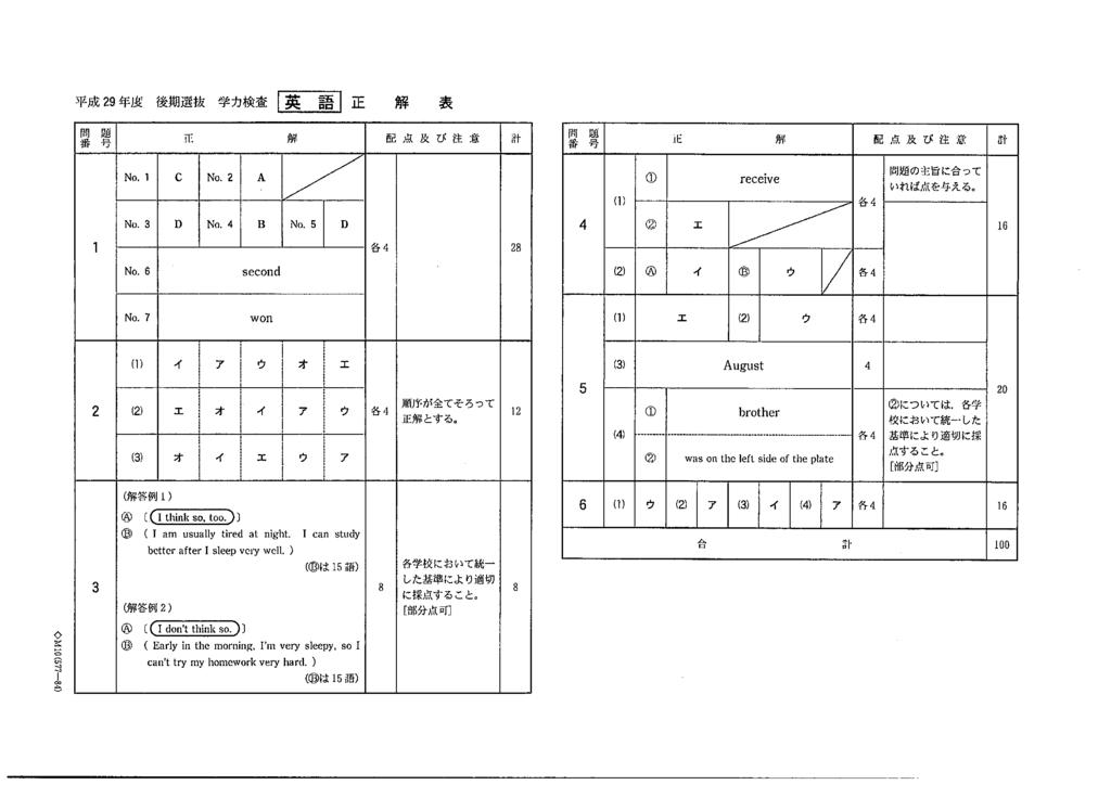 f:id:yamadayusuke0211:20170301162530p:plain