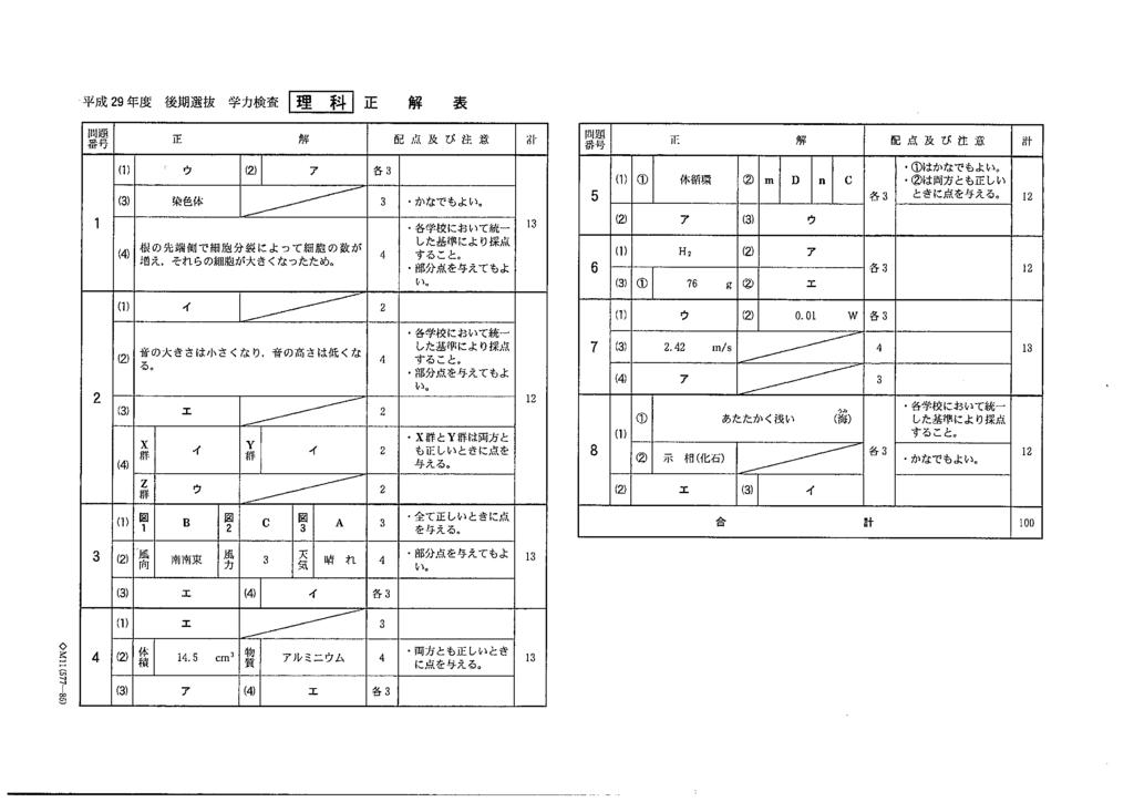 f:id:yamadayusuke0211:20170301162546p:plain
