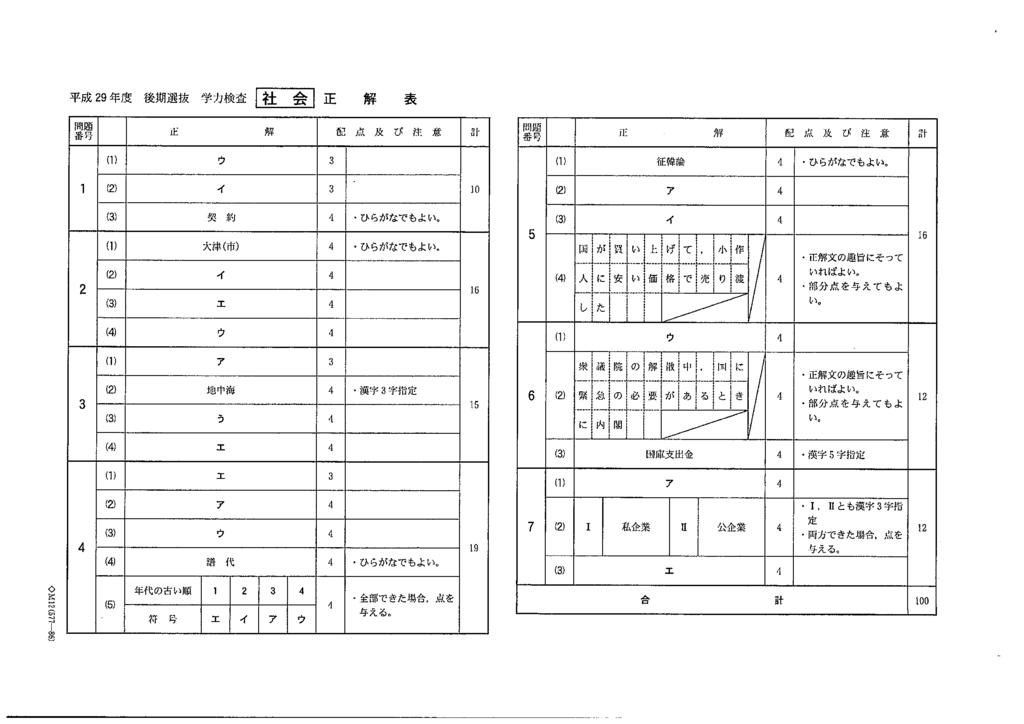 f:id:yamadayusuke0211:20170301162559p:plain