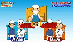 f:id:yamagata-date:20130904133223p:image
