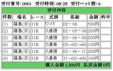 f:id:yamagatakashin:20170709190719j:plain