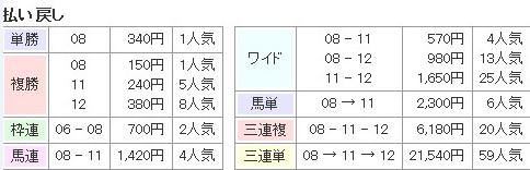 f:id:yamagatakashin:20170709190845j:plain