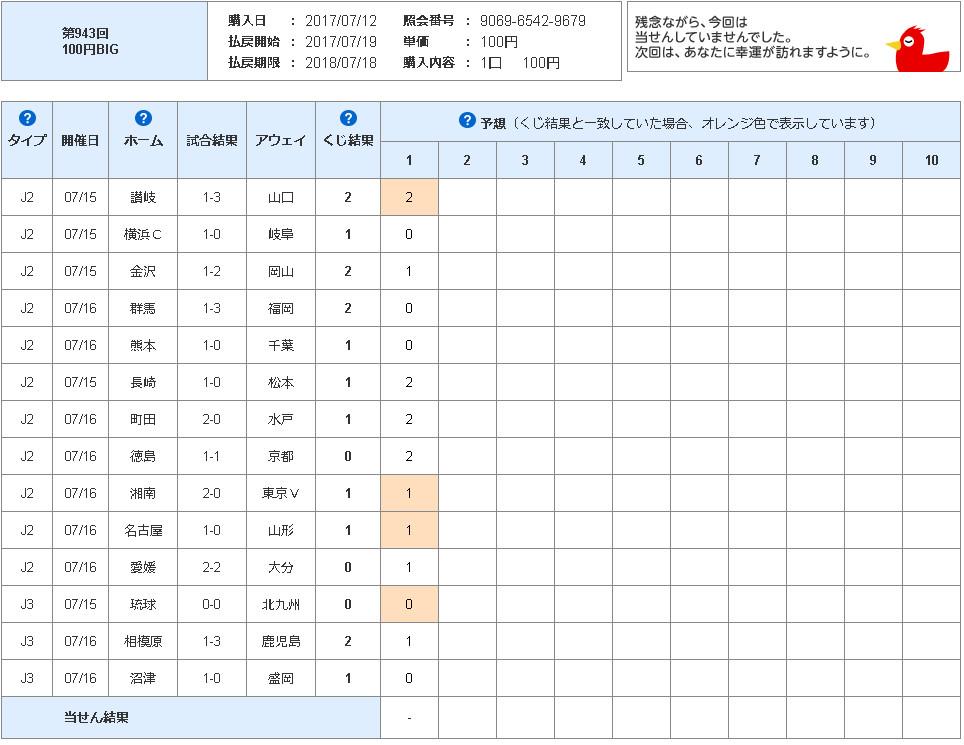 f:id:yamagatakashin:20170719162605j:plain